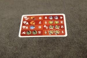 Maitena ayant chuté dans ce donjon particulièrement costaud, elle retourne sa carte d'aide de jeu, côté rouge, ce qui ne lui laisse plus qu'une seule chance avant de trépasser définitivement. Plus la partie avance, plus on sent une ambiance ultra-tendue à la Skull & Roses...