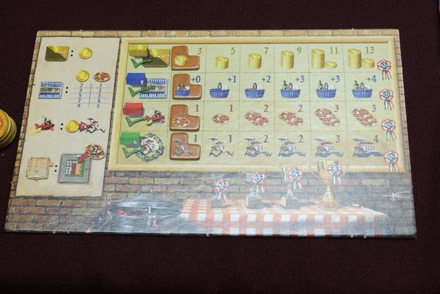 Chaque joueur reçoit un plateau individuel sur lequel il va développer certains axes, ligne par ligne : sa capacité financière (ligne jaune), la quantité d'ingrédients achetés pour fabriquer des pizzas (ligne bleue), le nombre de pizzas livrables en livraison éclair (ligne rouge) et le nombre de livraisons faisables (ligne verte). A gauche, un résumé de chaque action, correspondant aux lignes, permet de ne rien oublier...