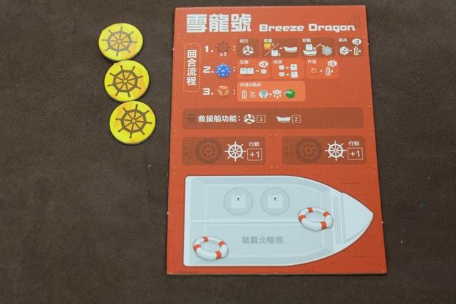 Chaque joueur dispose d'un bateau aux capacités spéciales (ci-dessus le mien), sur lequel il va emporter des ours blancs (capacité de 2 pour le mien) et avec lequel il va sillonner les mers arctiques pour glaner les précieuses données scientifiques (vitesse de 3 pour le mien). Un résumé du tour de jeu figure en haut et deux possibilités d'amélioration sont proposées (qu'on obtient toutes les 3 données collectées, enfin à raison d'une pour le groupe de joueurs...). En ce qui me concerne, mes améliorations sont identiques et rajoutent chacune une action par tour (chacun en a 3 normalement)...