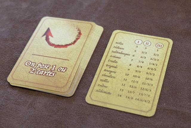 Le principe est élémentaire : on essaie d'amasser des collections de cartes de la même famille, étalées sur la table devant soi. Il y aura 3 manches, avec, à chaque fois, un draft sur 7 cartes (ici, en passant à gauche, sans tenir compte de l'info du bas, dans la règle de base). Puis, chacun en pose 5 (sur les 7). A noter que le nombre de cartes de chaque famille correspond au nombre de points qu'on va marquer, si on est premier, avec des PV abaissés pour le deuxième et troisième pour les manches 2 et 3...