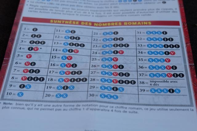 Petite vue du tableau des chiffres romains, fondamentale pour que tout le monde soit bien d'accord sur ce qu'il est possible d'écrire avec 6 dés comportant 3 faces de I, 1 face de V et 2 faces de X... A noter que l'on ne peut jamais atteindre 38 (il aurait fallu un septième dé) et que la valeur la plus élevée est 39...