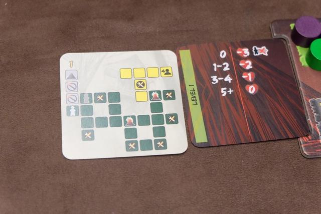 Voici donc la photo du scénario choisi (le 1er pour faire simple), avec le niveau de difficulté retenu (le Level 1 pour rester prudent).