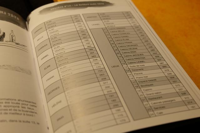 Voici à quoi ressemble la page de renvoi des numéros pour notre enquête n°8...