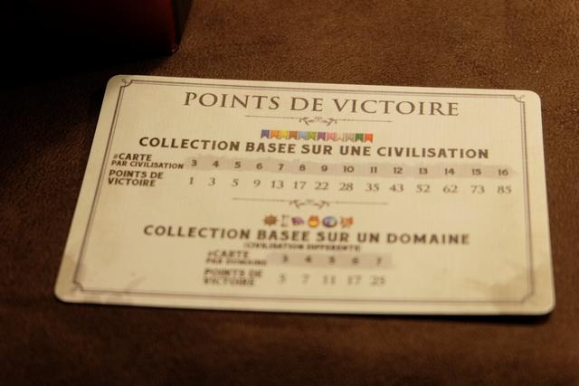 Cette carte qui présente comment marquer des PV est bien utile également. Si on arrive à collecter et relier dans son musée des cartes d'une même civilisation, on marquera beaucoup de points, surtout à partir d'une dizaine de cartes. Et c'est la même chose pour les cartes de domaines, à ceci près qu'on ne score que des cartes de civilisations différentes (il y a donc un maximum de 6 cartes qu'on peut obtenir directement par les objets). C'est plus difficile mais très rentable également...